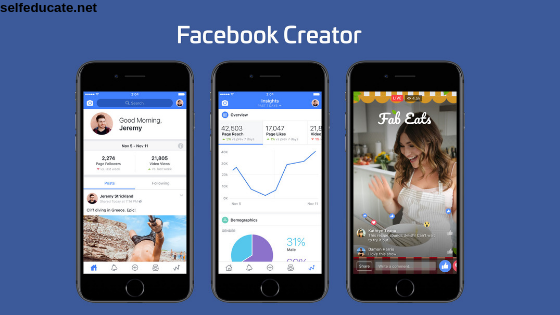 What is Facebook Creator and how will it face Youtube?